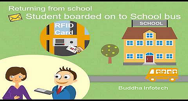 Buddha Infotech -Software,India,Delhi,Faridabad,GPS GPRS RFID Attendance,AUTOMATED SYSTEM